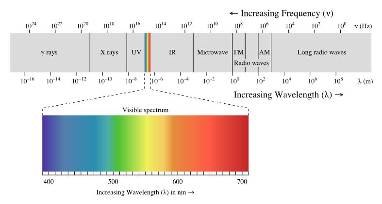 02-spectrum